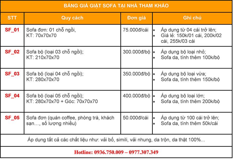 Bảng giá giặt ghế sofa